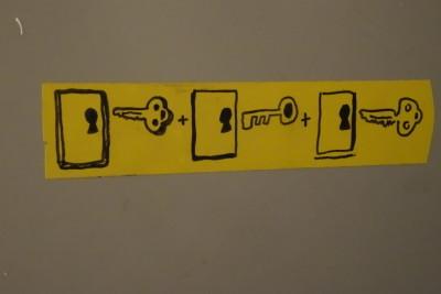 鍵をかける順番が描かれたドア